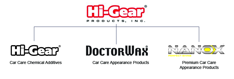 Hi-Gear, Engine additives on Dorian Drake website.